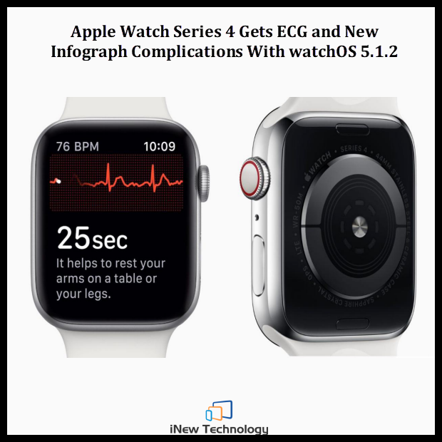 The ECG app is exclusive to Apple Watch Series 4, which