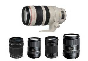 Search Best all in one camera lens. Views 125446.