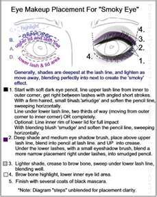 Image detail for -eye makeup step by step - group picture, image by tag ...
