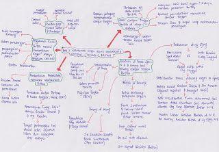 Pin Di Ideas For School