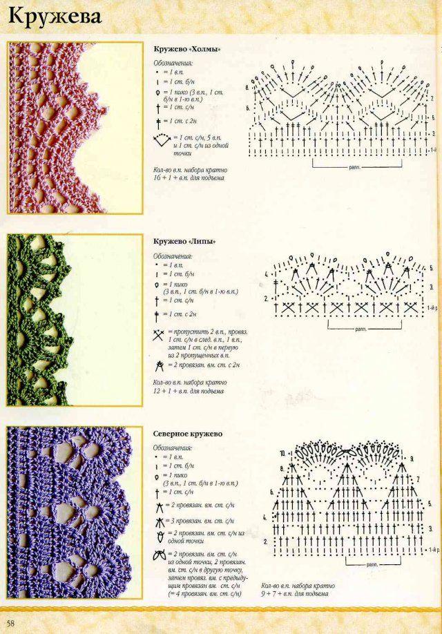 Puntilla / borde crochet | 1.-Tejido Crochet: Puntillas | Pinterest ...
