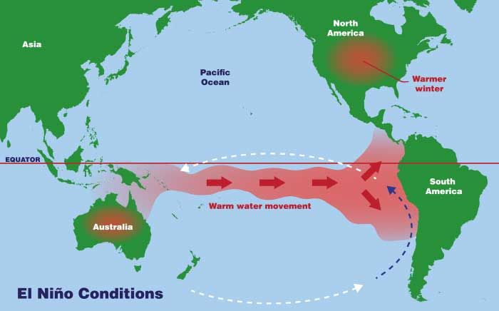 Map shows conditions in an el Nio year the trade winds weaker