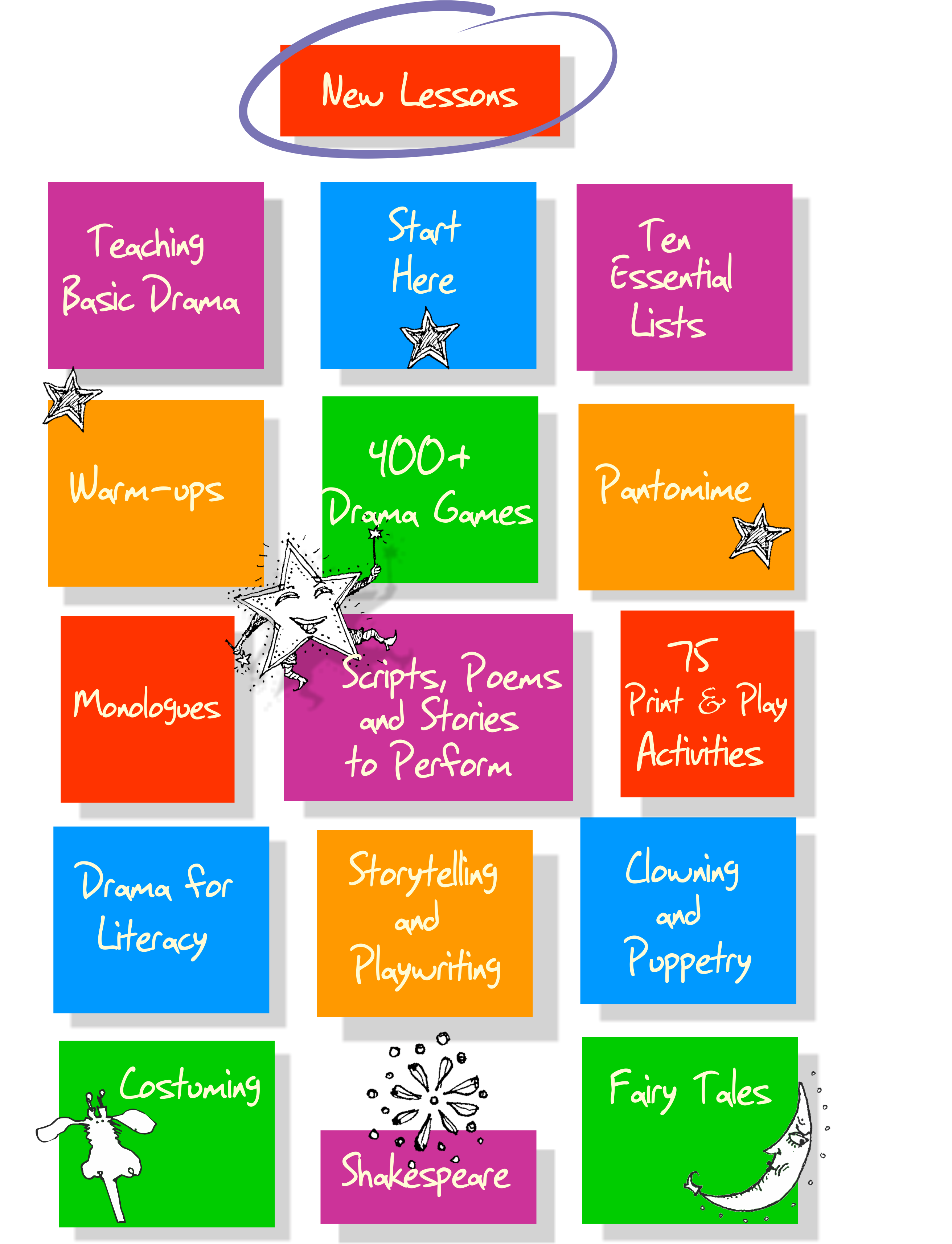 Drama Lesson Plans Hundreds Of Lessons And Scripts