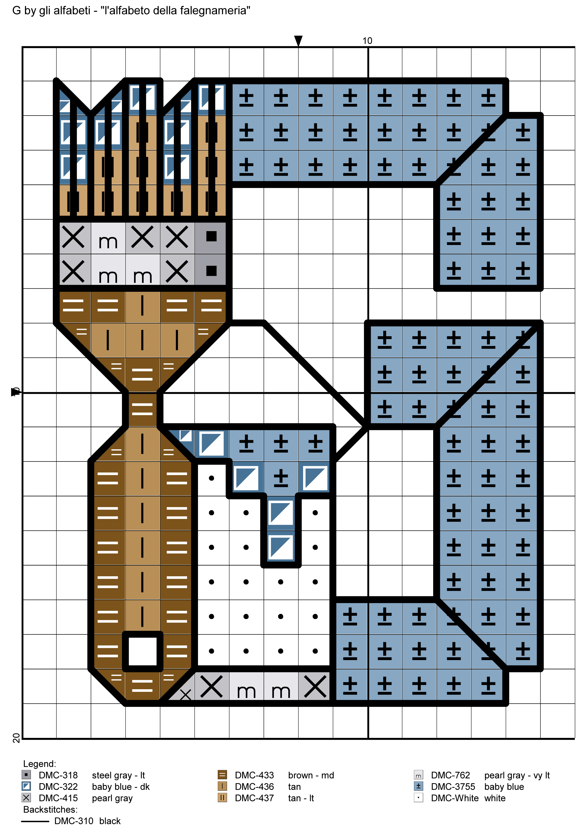 alfabeto della falegnameria G