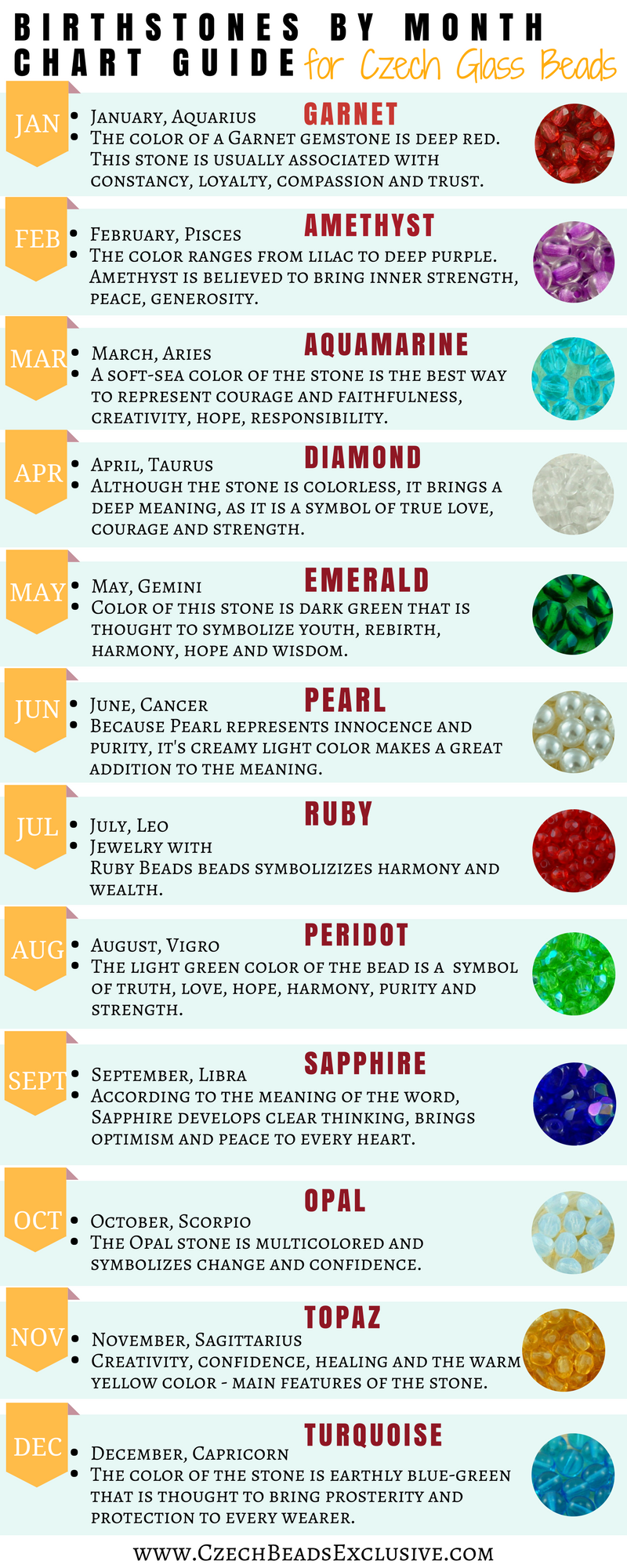 Birthstones By Month Chart Guide For Czech Glass Beads And Other Beading Supplies Birthstones By Month Czech Glass Beads Birthstones