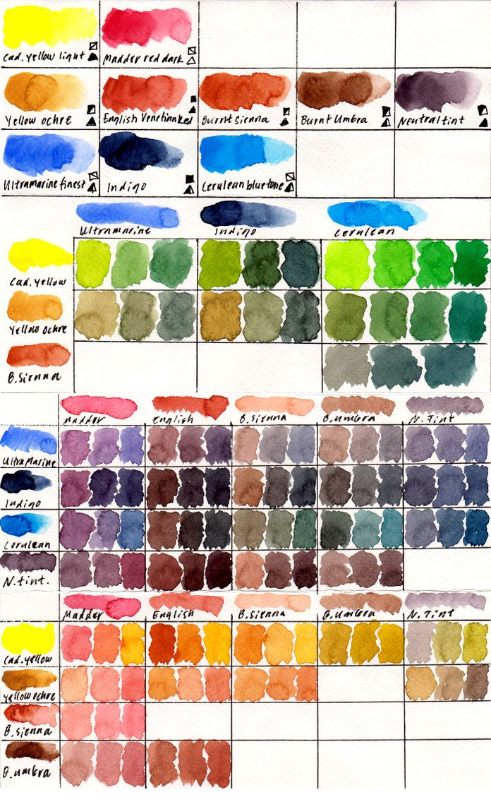 My Watercolour Palette Schmincke By Jagpaekholmen Just 10 Colors