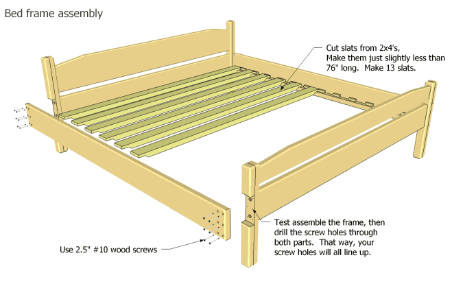 King Size Bed Frame Rails Bed Rails And Are Not Fastened In