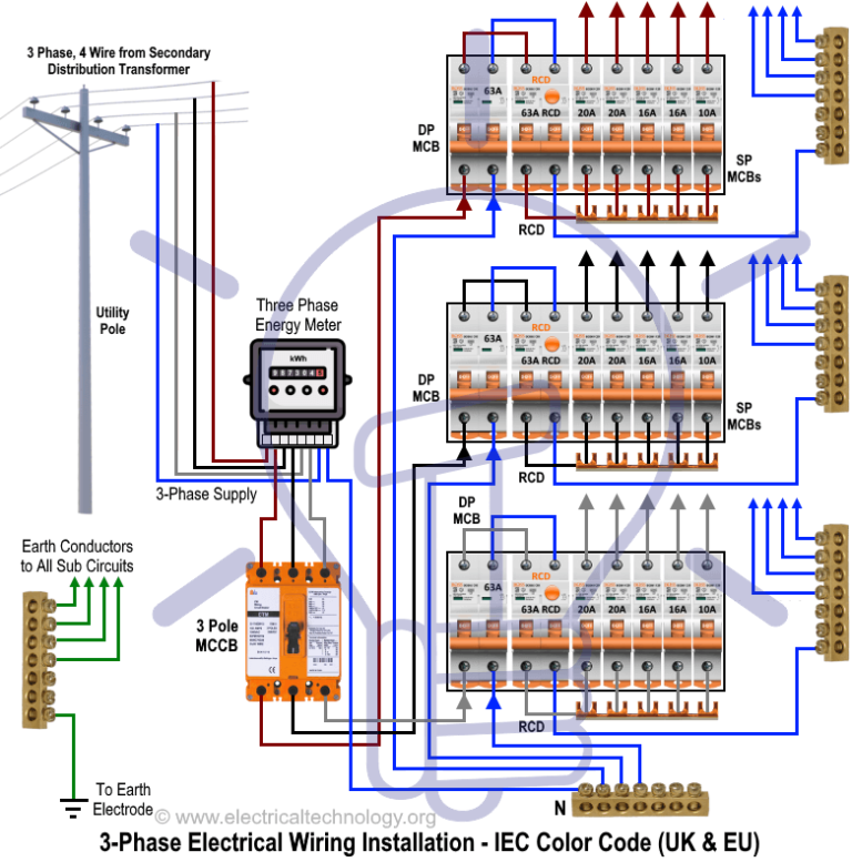 Three Phase Electrical Wiring Installation In Home Nec Iec Tutorial Basic Electrical Wiring Electrical Wiring House Wiring