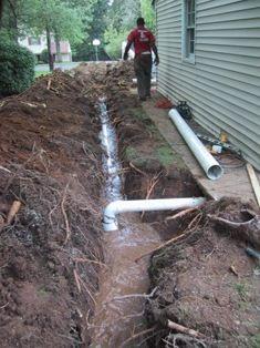 Ground Water Saturation