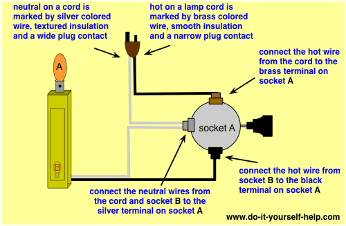 wiring a 2 circuit lamp switch Lamp switch, Lamp socket