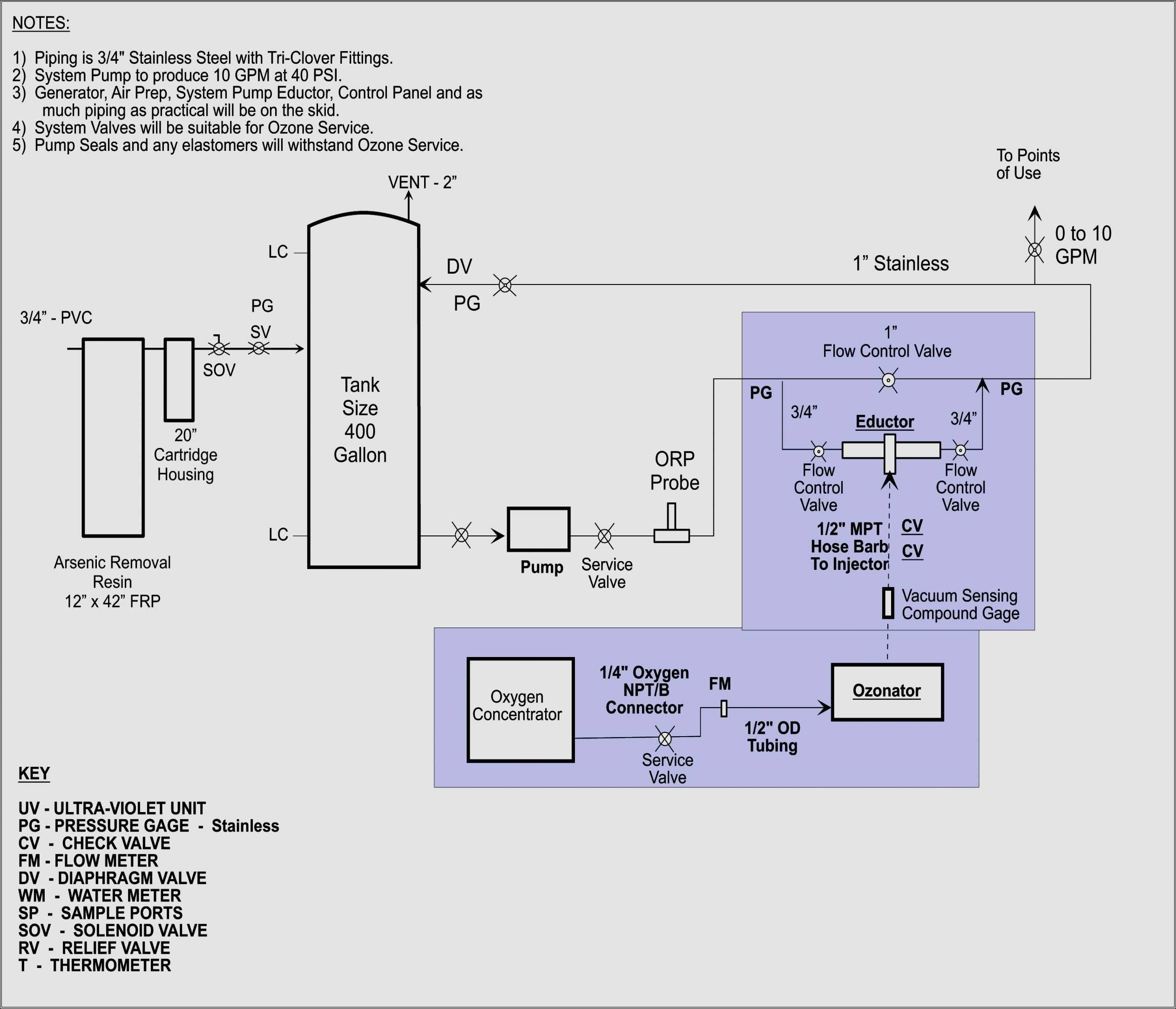 Unique Consumer Control Unit Wiring Diagram diagramsample