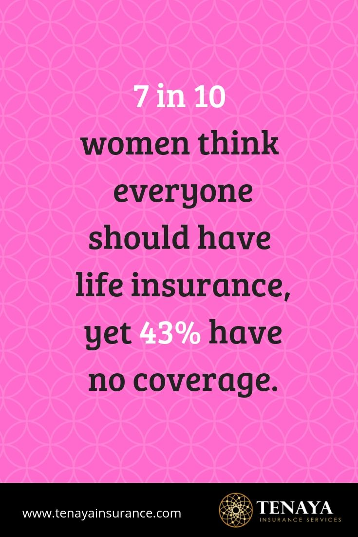 7 in 10 women think everyone should have life insurance