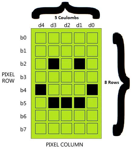 Arduino Lcd Icons Custom Characters Arduino Lcd Arduino Male Jumper