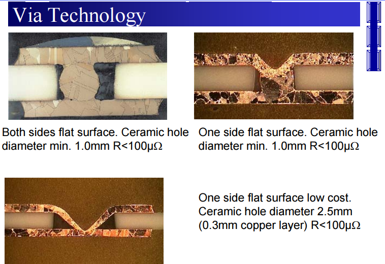 Quality Beo Ceramic Materials Si3n4 Ceramic Manufacturer Ceramic Materials Ceramic Manufacturer Advanced Ceramics