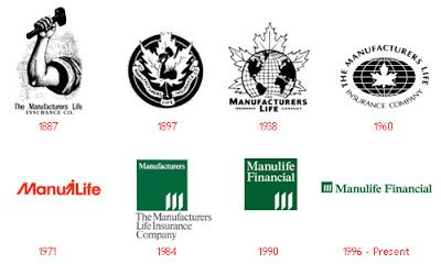Manufacturers Life Insurance Company Evolution Of Logos Brand