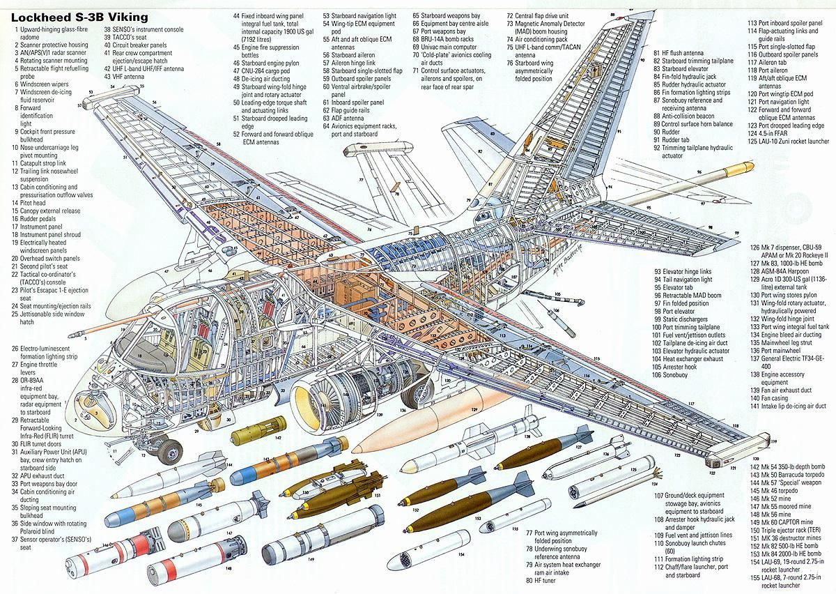 Tf34 Engine Diagram Bookmark About Wiring Ge 300 Line Control Library Rh 69 Budoshop4you De T S