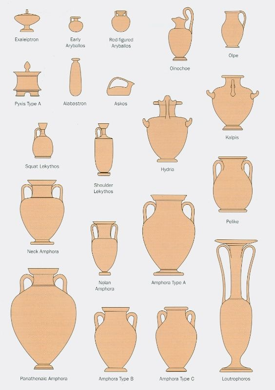 Bayoread Exaleiptron A Cosmetics Holder Ancient