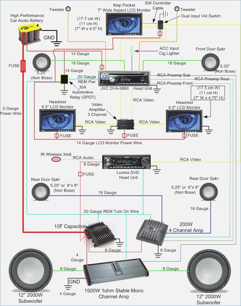Sound System Capacitor : sound, system, capacitor, Wiring, Diagram, Audio, System, Bioart.me, 771x978, Stereo, Systems,, Audio,, Installation