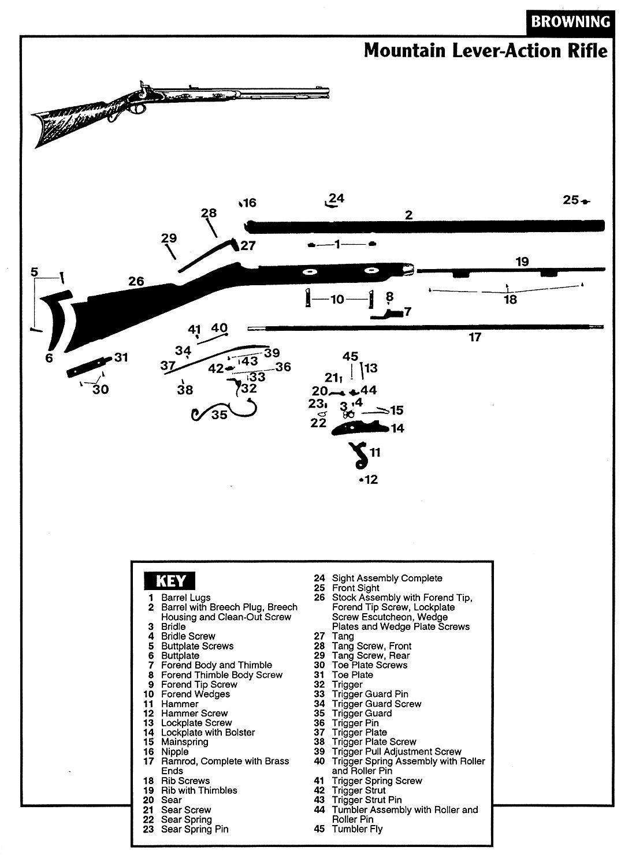 Pin De Juan Latorre En Rifles
