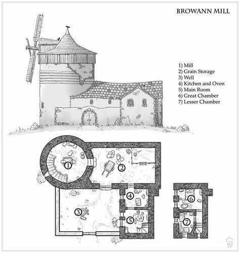 Medieval Village architecture house home building map cartography   Create  your own roleplaying game material w  RPG Bard  www rpgbard com   Writin. Medieval Village architecture house home building map cartography