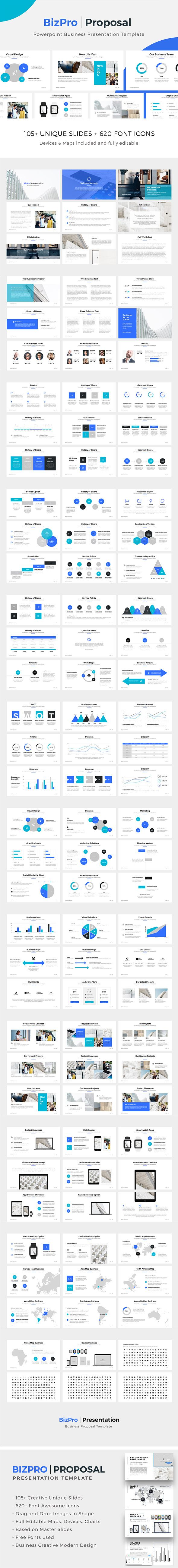 Bizpro  Powerpoint Proposal Business Template  Business
