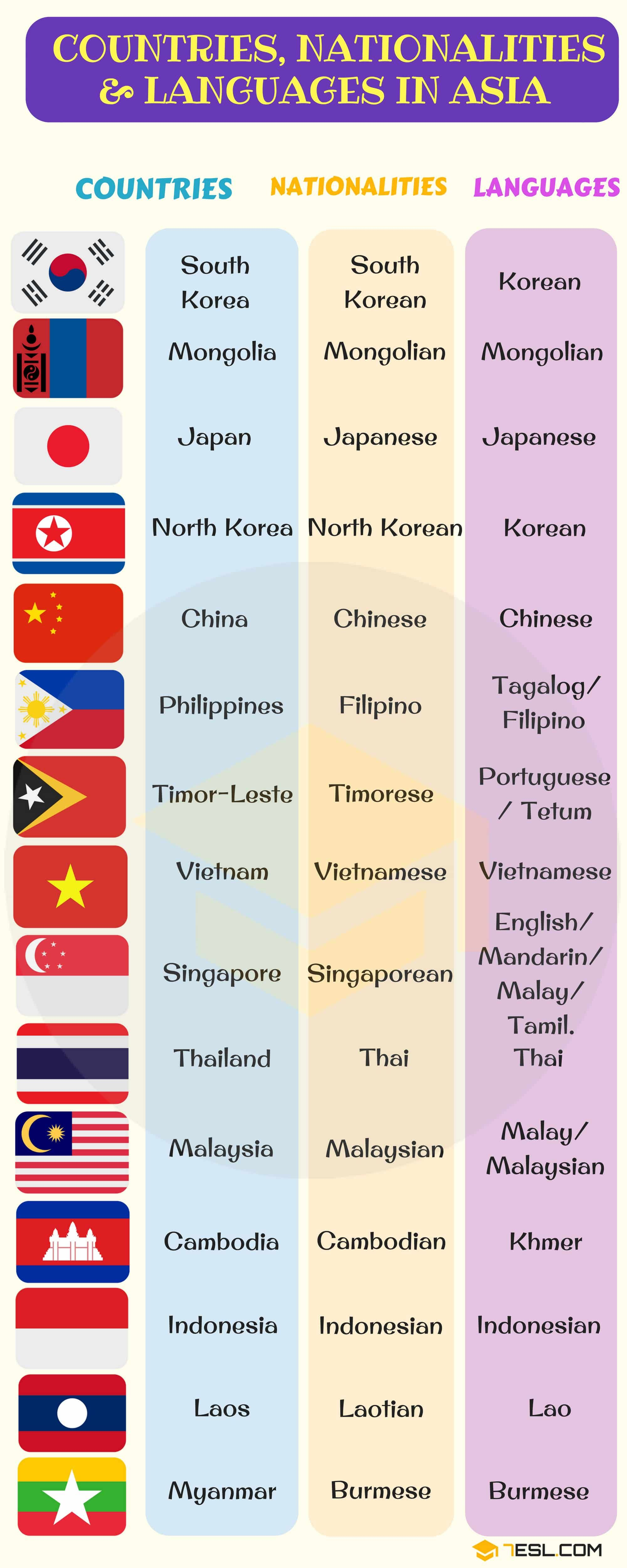 List Of Asian Countries With Asian Languages
