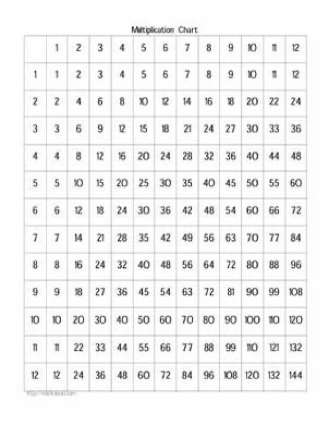 Multiplication Worksheets  Digits  Multiplication Worksheets