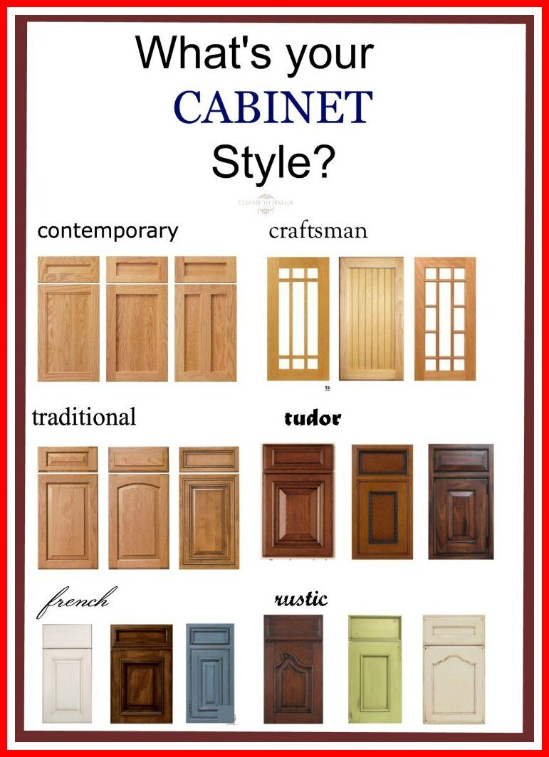 112 Reference Of Different Kitchen Style Names In 2020 Kitchen Cabinet Door Styles Cabinet Door Styles Types Of Kitchen Cabinets