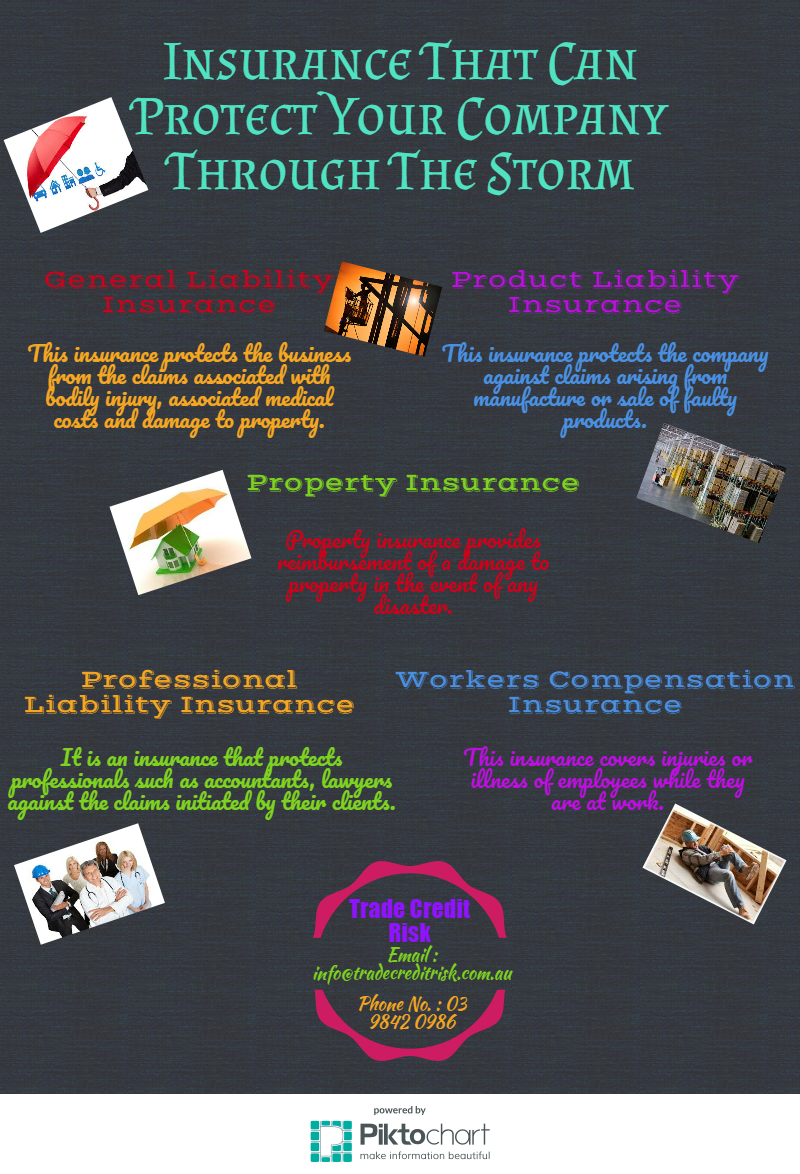Trade Credit Risk Provides Insurance That Covers Every Aspect Of
