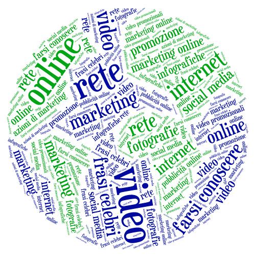 Marketing online per farsi conoscere #marketingonline #strumentidimarketing #strumentidimarketingonline #marketing #farsiconoscere #infografiche