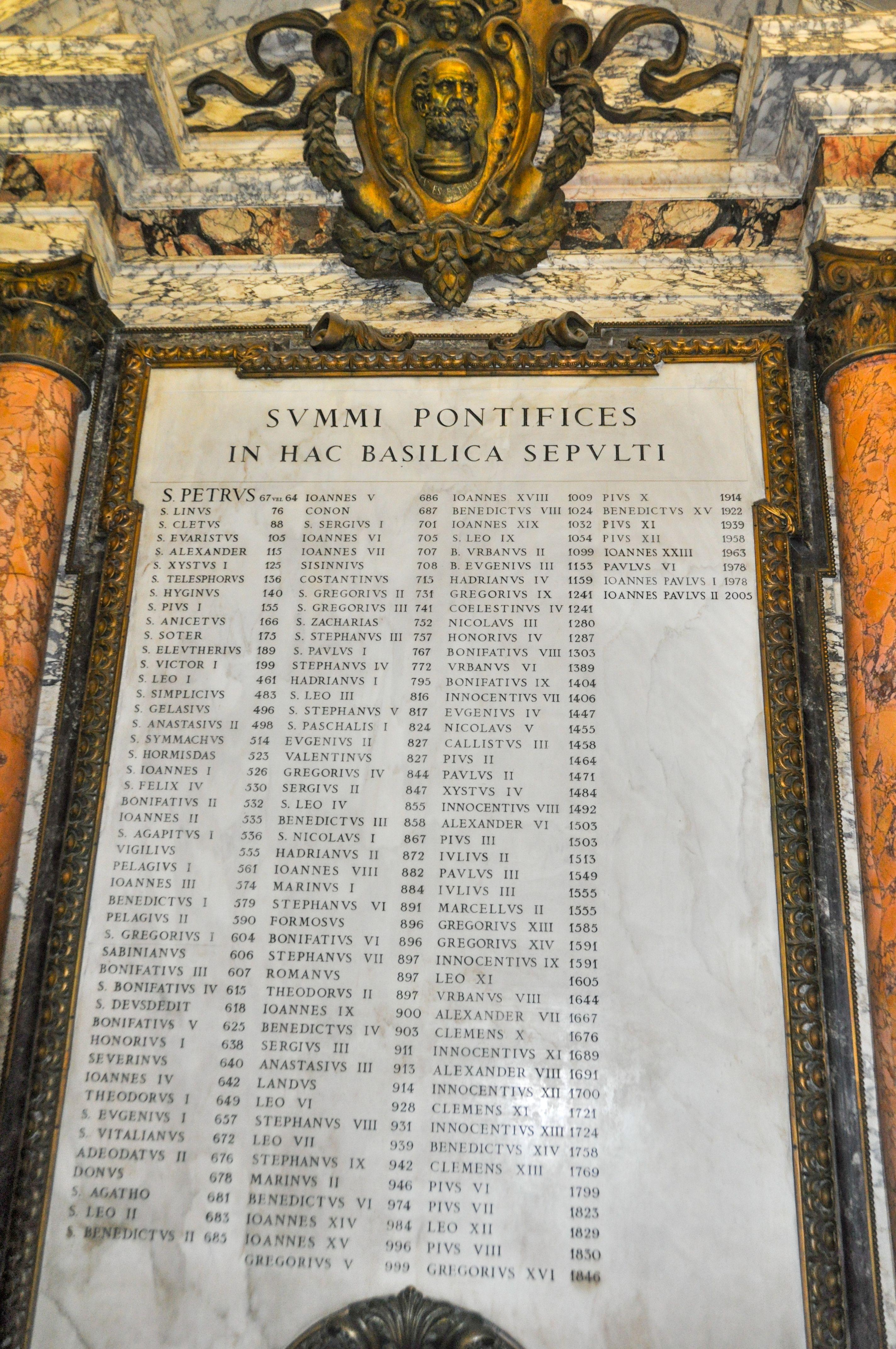 List of catholic popes pdf to jpg