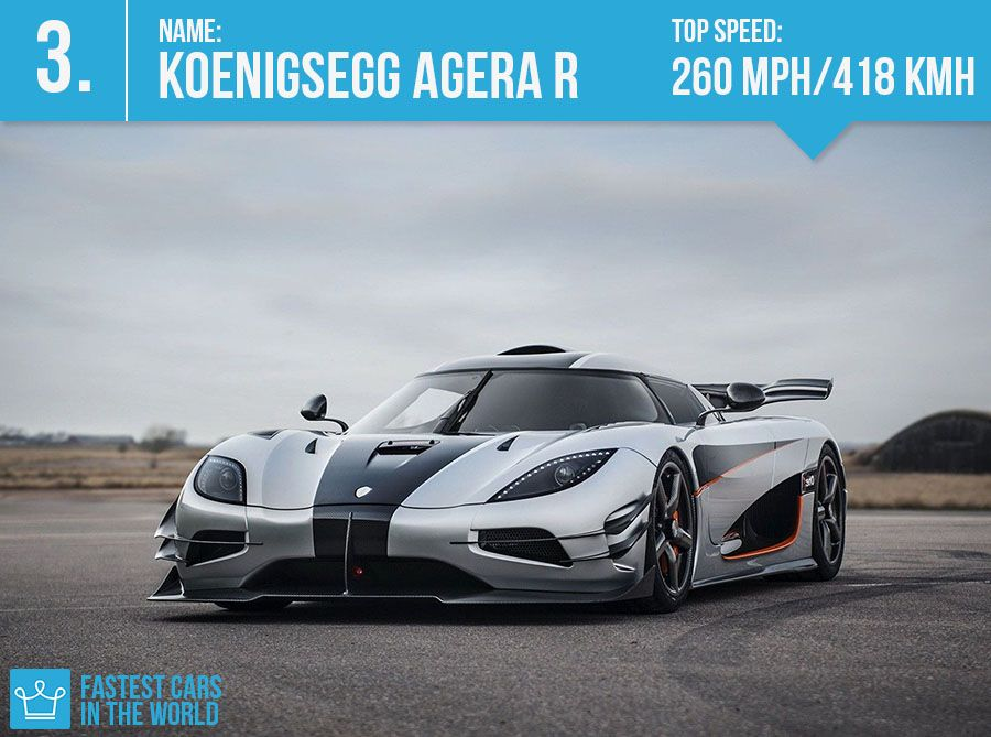 Fastest Cars In The World Koenigsegg Agera R Top Speed - Top fastest cars