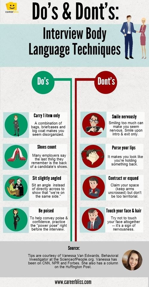 Body Language Tips For Job Interviews Infographic Careerbliss Job Interview Infographic Job Interview Questions Job Interview Tips