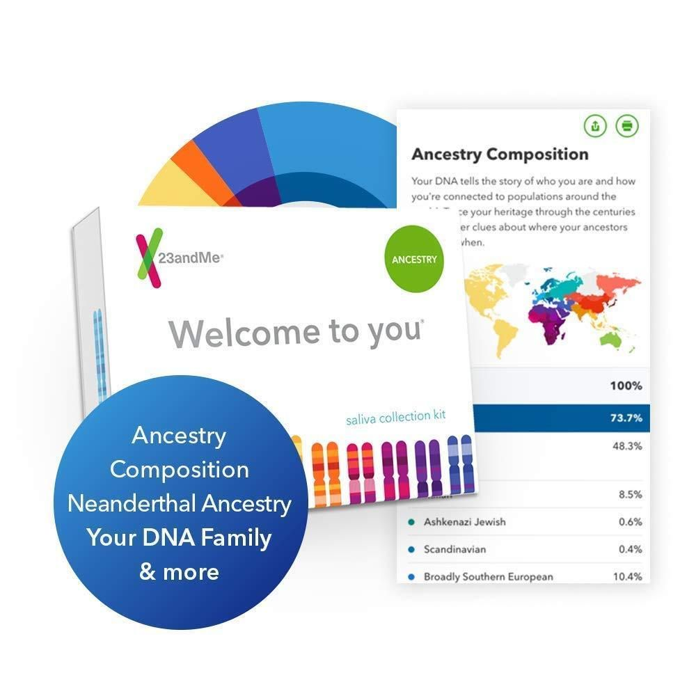 fe6f14282d5194bb43bf8bafffbb2a21 - How Long Does It Take To Get 23andme Kit