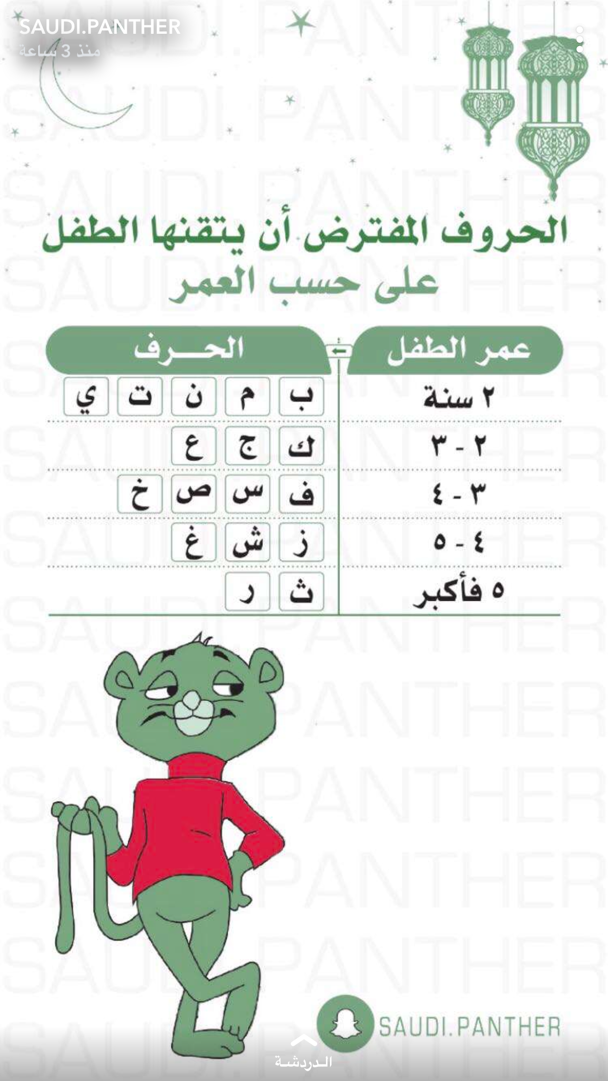 Pin By Mhmad Maher Mhesen On تربيه Kids Education Childrens Education Parenting Education