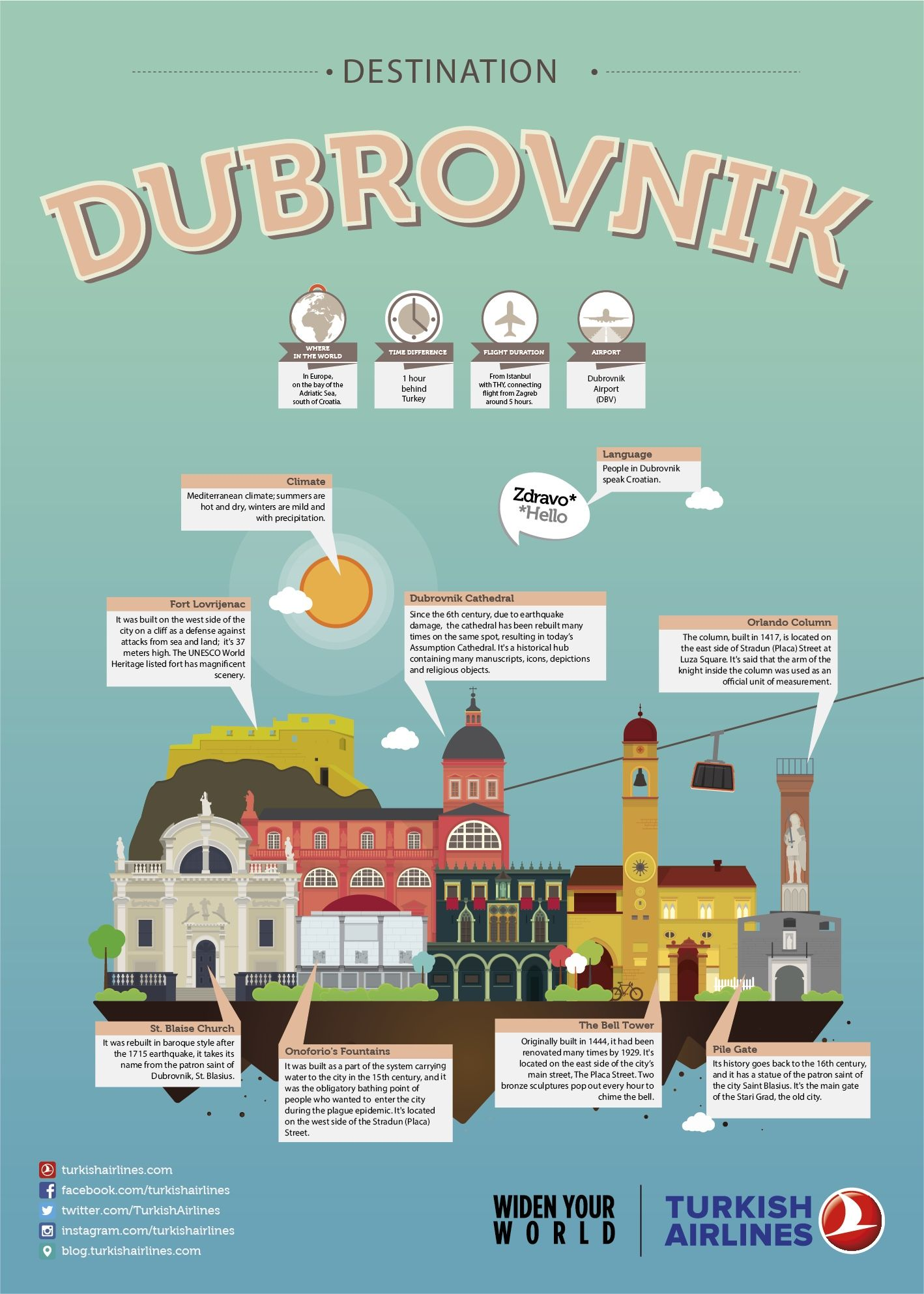 Dubrovnik, City illustration, THY, Turkish Airlines, City guide