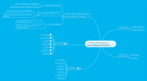 Useful Mind Map  Point Plot Structure Story Mapping Template
