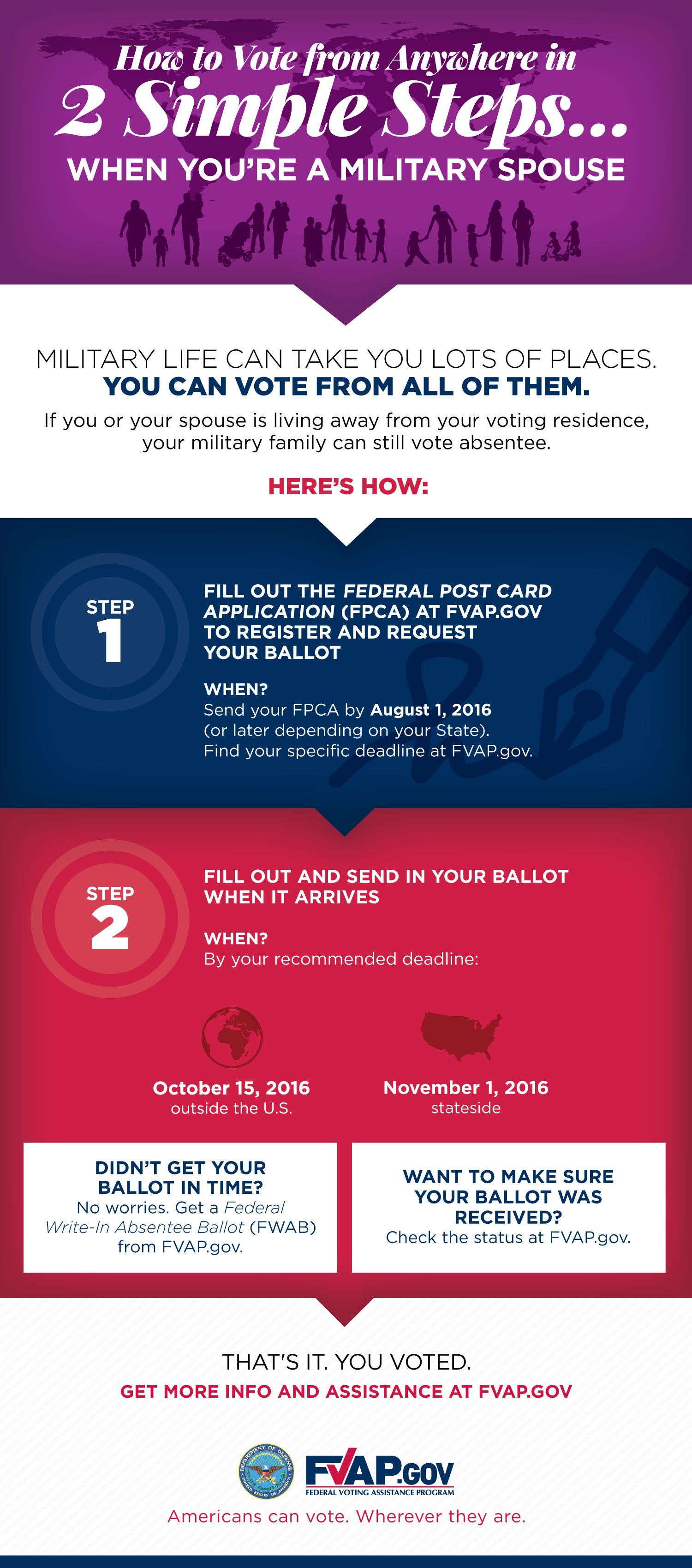 fe6f7259dfd73a0901b49ee39503c43a - How Long Does It Take To Get A Mail In Ballot