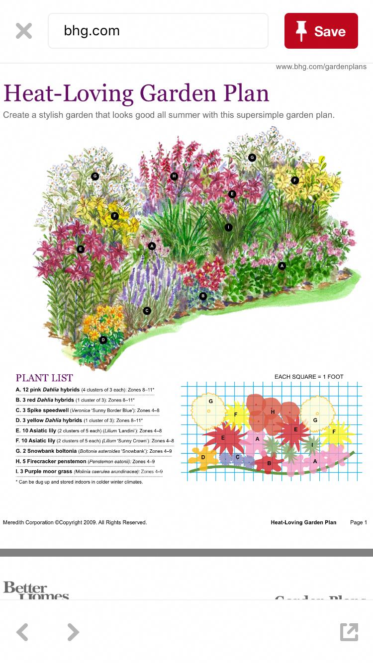 Heat Loving Garden Plan Gardenplanningideas Perennial Garden Plans Flower Garden Plans Garden Planning