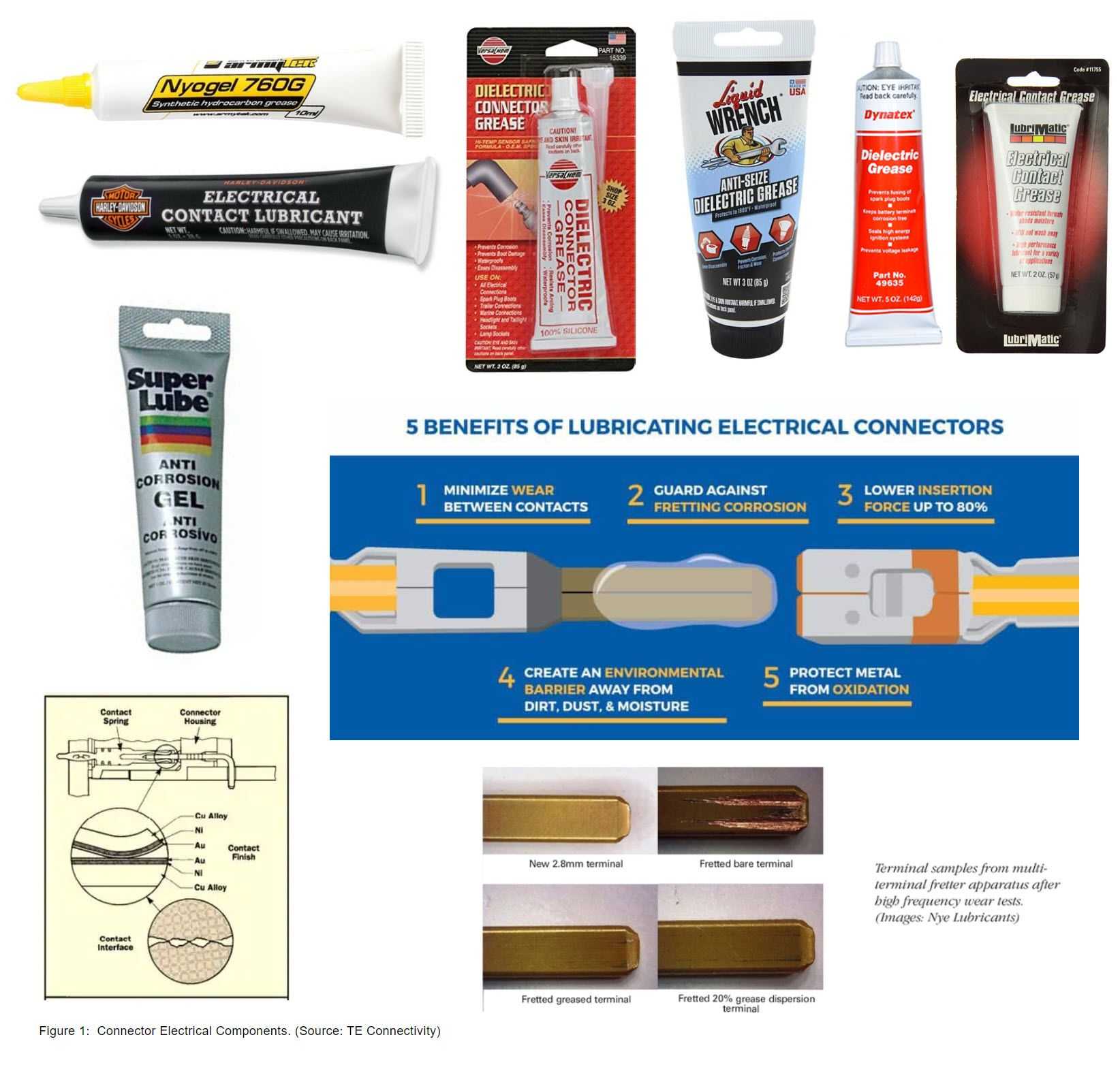 Dielectric Grease So Many Variants To Name The Same Thing Electrical Contact