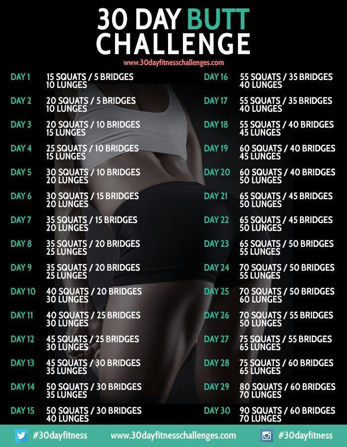 Build a Better Backside: 10-Minute Butt Workout #workoutchallenge