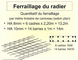 exemple de calcul de m tr pour un caniveau cours de genie civil pinterest construction. Black Bedroom Furniture Sets. Home Design Ideas