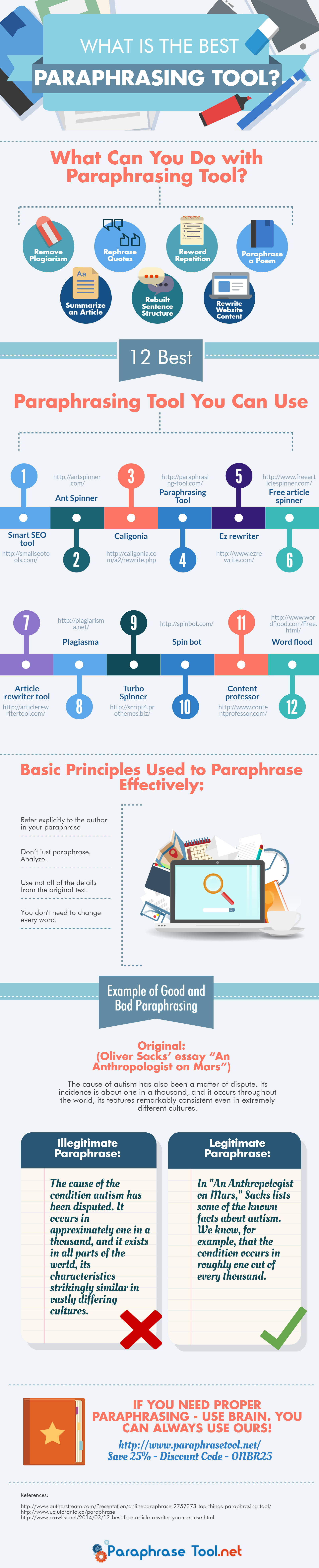 Http Www Paraphrasetool Net What I The Best Paraphrasing Tool Are Online Ar Academic Writing Paraphrase Simple English