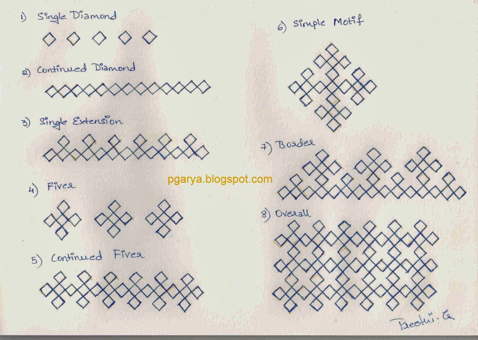 Kutch Basic Design