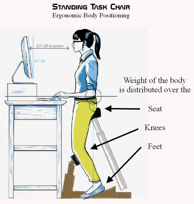 Standing Task Chair Places You Halfway Between And Sitting