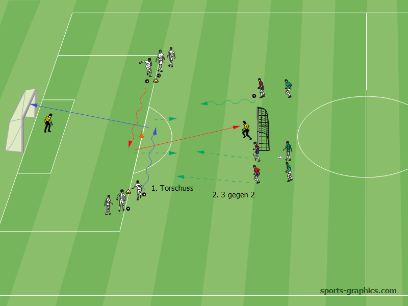 Torschuss Und 3 Gegen 2 Mohammed Fussballtraining