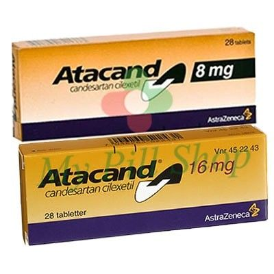 price for atacand