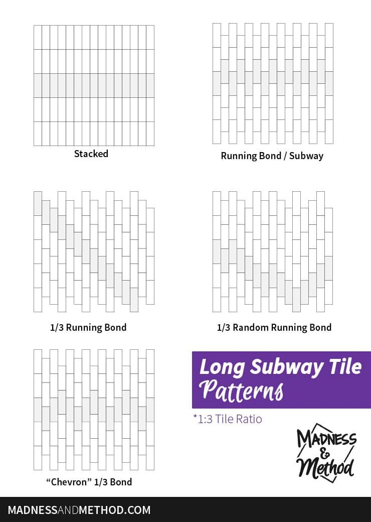 Installing Long Subway Tiles Subway Tile Design Subway Tile