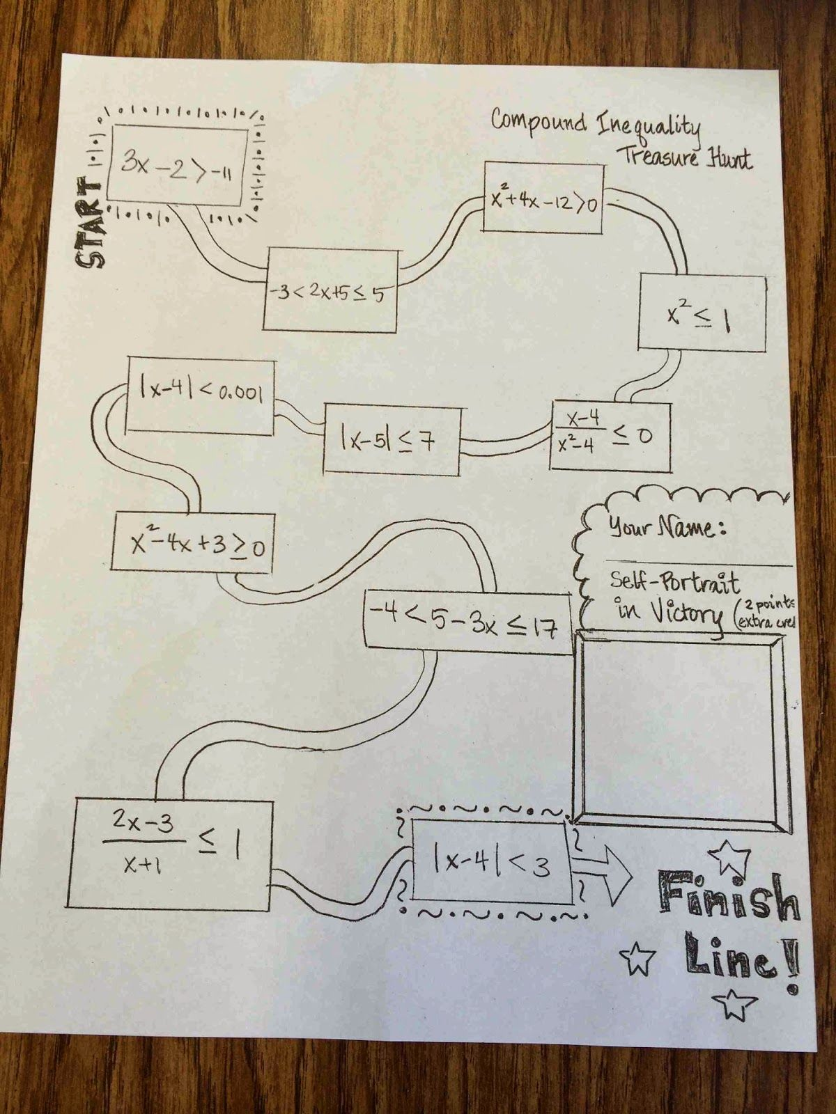 Super Simple Treasure Map Worksheet Idea