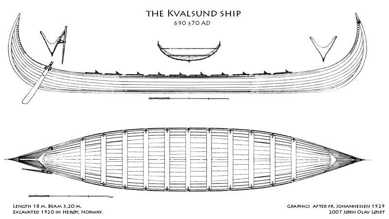 Diagram Of The Kvalsund Ship 690 Ad  Predecessor Of Viking